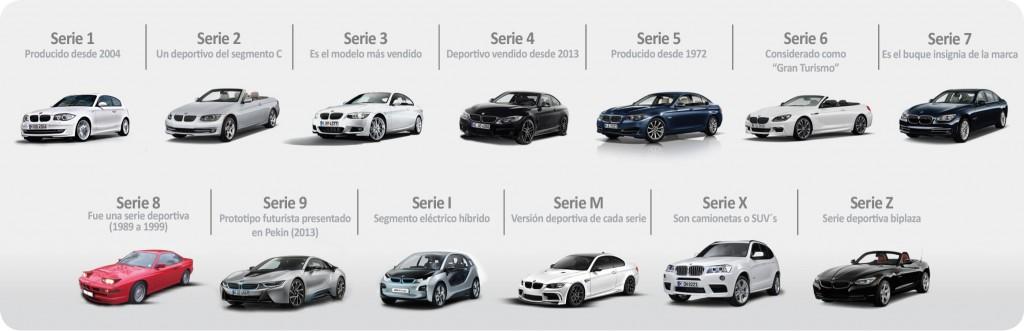 BMW 71_3